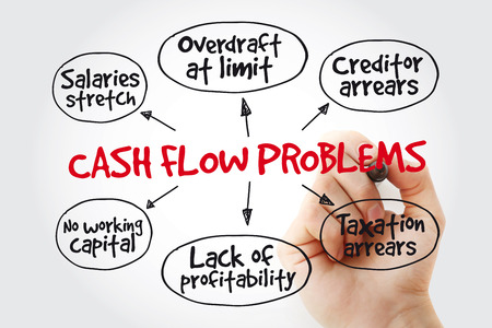Hand writing Cash flow problems with marker, business concept strategy mind map