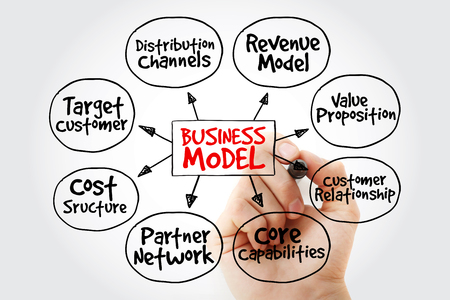 Hand writing Business models with marker, business concept strategy mind map Imagens
