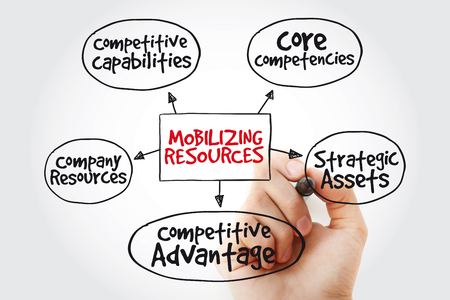 Hand writing Mobilizing resources for competitive advantage, strategy mind map with marker, business concept Stock Photo