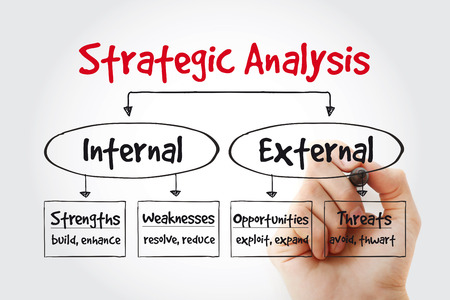 Strategic Analysis flow chart with marker, business concept background 版權商用圖片 - 116406609