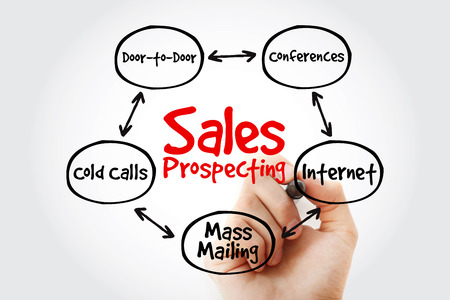 Hand writing Sales prospecting activities mind map flowchart business concept for presentations and reports Stock Photo