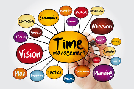 Time management mind map flowchart marker, hand, business concept for presentations and reports