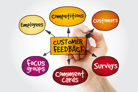 Customer feedback business diagram with marker, management strategy concept