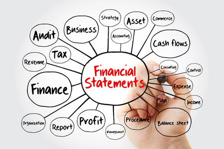 Financial statements mind map flowchart with marker, business concept for presentations and reports Stock Photo