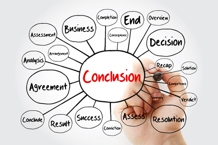 Conclusion mind map flowchart with marker, business concept for presentations and reports