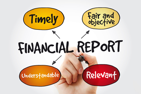 Financial reports mind map with marker, business concept background