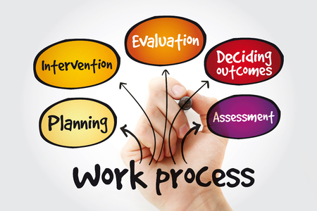 Work process mind map with marker, business concept