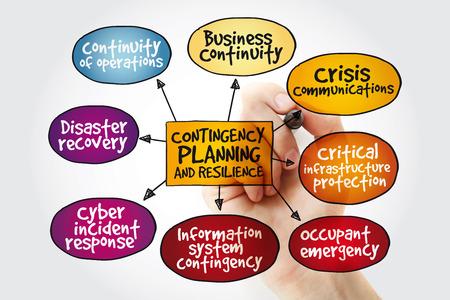 Noodplanning en veerkracht mindmap bedrijfsconcept met marker Stockfoto