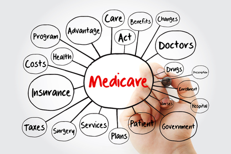 Medicare mind map flowchart with marker, health concept for presentations and reports Stock Photo