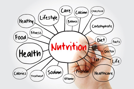 Nutrition mind map flowchart with marker, health concept for presentations and reports Stock Photo
