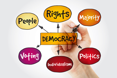 Democracy mind map with marker, business concept