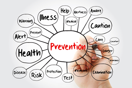 Prevention mind map flowchart with marker, concept for presentations and reports