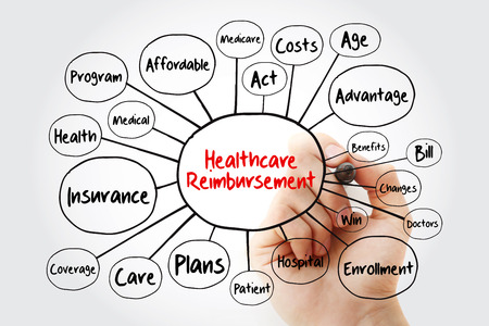 Healthcare Reimbursement mind map flowchart with marker, health concept for presentations and reports Stock Photo