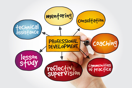 Professional development mind map with marker, business concept