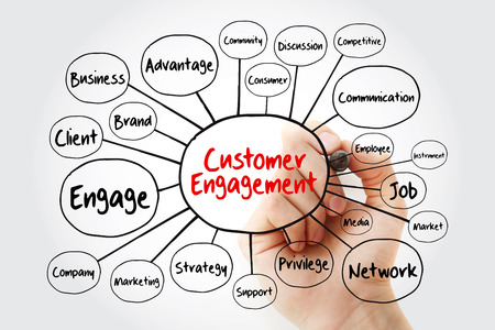 Customer engagement mind map flowchart with marker, business concept for presentations and reports Stock Photo