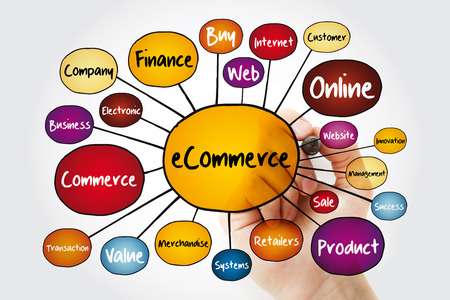 eCOMMERCE mind map flowchart with marker, business concept for presentations and reports