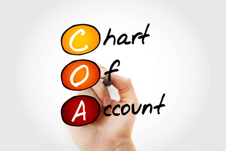 COA - Chart of Account acronym with marker, business concept background Stock fotó