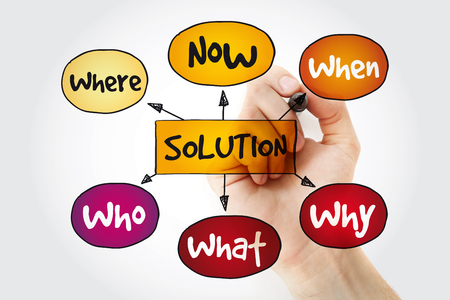 Solution plan mind map with marker, business concept