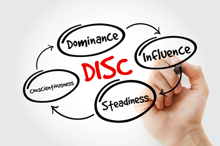 DISC (Dominance, Influence, Steadiness, Conscientiousness) acronym with marker, personal assessment tool to improve work productivity