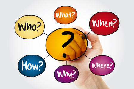 Question mark - Questions whose answers are considered basic in information gathering or problem solving, mind map flowchart with marker, business concept for presentations and reports Stock Photo