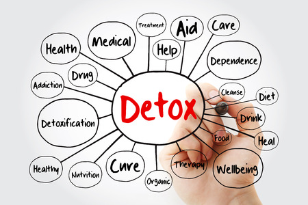DETOX mind map flowchart with marker, health concept for presentations and reports Stock Photo