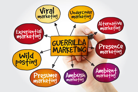 Guerrilla marketing mind map with marker, business concept