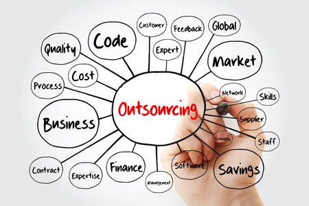 Outsourcing mind map flowchart with marker, technology concept for presentations and reports Stock Photo
