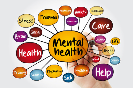 Mental health mind map flowchart with marker, health concept for presentations and reports Stock Photo