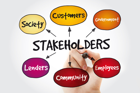 Company stakeholders mindmap with marker, business concept background Stock Photo