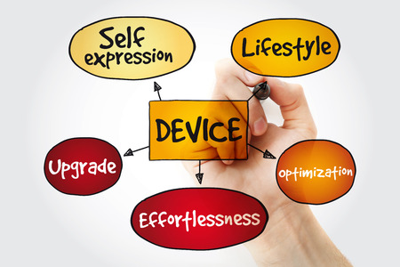 User experience criteria for mobile Device mind map with martker, business concept Stock Photo