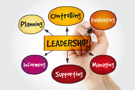 Leadership mind map with marker, business management strategy concept Stock Photo