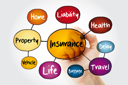 Insurance mind map flowchart with marker, business concept for presentations and reports Фото со стока