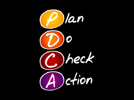 PDCA - Plan Do Check Action, acronym business concept