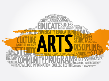 ARTS word cloud collage, education concept background