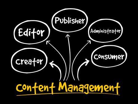 Content Management contributor relationships mind map flowchart business concept for presentations and reports Archivio Fotografico - 124923800