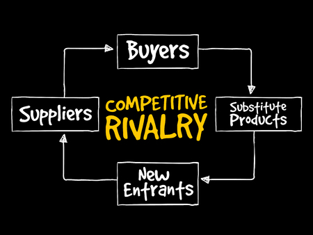 Competitive Rivalry five forces mind map flowchart business concept for presentations and reports Ilustração