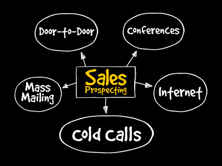 Sales prospecting activities mind map flowchart business concept for presentations and reports Archivio Fotografico - 124923822