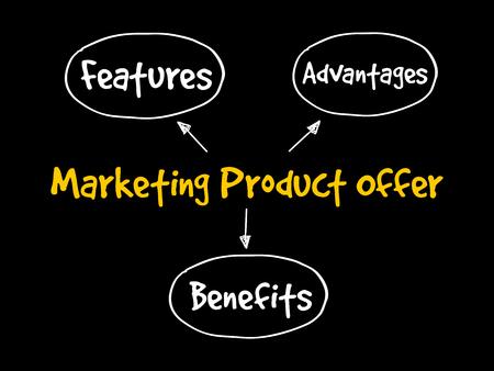 Marketing product offer mind map flowchart business concept for presentations and reports Ilustração
