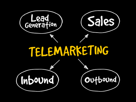 Telemarketing mind map flowchart business concept for presentations and reports Archivio Fotografico - 124923833