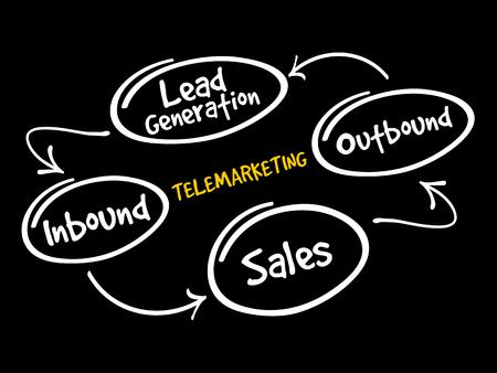 Telemarketing mind map flowchart business concept for presentations and reports Ilustração
