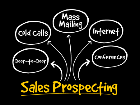 Sales prospecting activities mind map flowchart business concept for presentations and reports Archivio Fotografico - 124923846