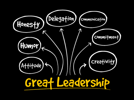 Great leadership qualities mind map flowchart business concept for presentations and reports Archivio Fotografico - 124923848