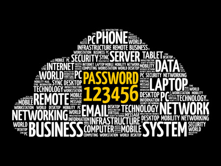 Easy Password 123456 word cloud collage, technology concept background