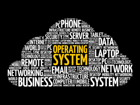 Operating System word cloud collage, technology concept background Standard-Bild - 124809175