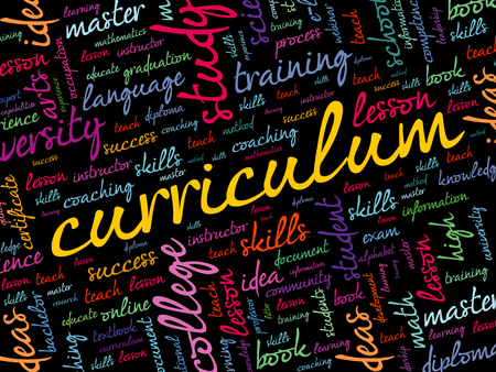 CURRICULUM word cloud collage, education business concept Çizim