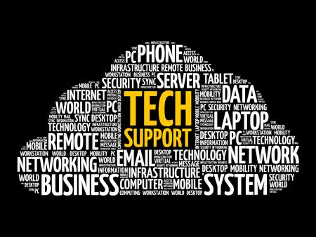 Soporte técnico palabra nube collage, fondo del concepto de tecnología