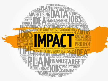 Impact word cloud collage, business concept background