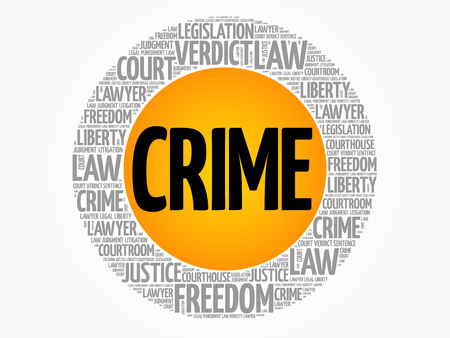 Crime word cloud collage, law concept background