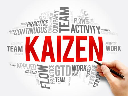 Kaizen word cloud collage, business concept background Stock fotó