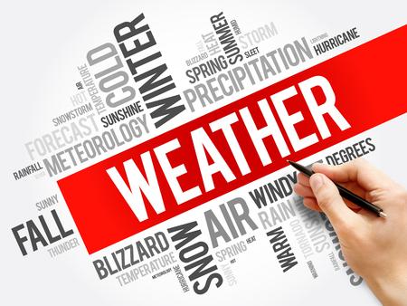 Weather word cloud collage, forecast concept background Reklamní fotografie
